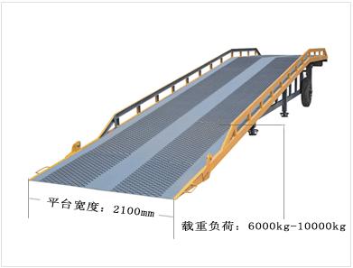 固定、移动集装箱卸货平台高度坡度