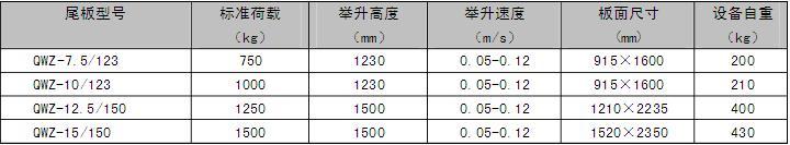 AG亚洲国际游戏官网折叠式尾板参数